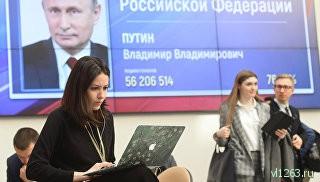 Объявление предварительных итогов выборов президента РФ в ЦИК